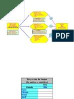 Flujo de Caja Modelo Completo