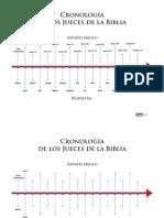 Cronologia Reyes, Jueces
