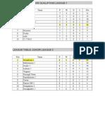 league tables 7 11 15