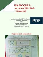 Estructura de un Sitio E-Commerce. CSW Bloque 1