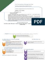 Scripts for Formulating Management Plan