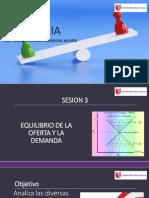 Equilibrio de La Oferta y La Demanda.