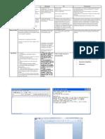 Ventajas y Desventajas Del Uso de Word Como Procesador de Texto