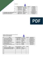 KPI NEGERI MENENGAH.xls
