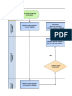 CBM Order Process Flow