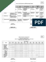 Rencana Dan Jadwal PIGP Oleh Kepala Sekolah