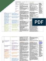 interd unit plan  with colour