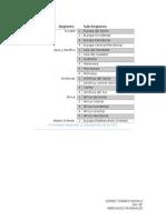 Regiones y subregiones de laOMT