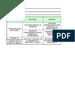 Matriz de Evaluacion de Riesgos Seguridad Manual