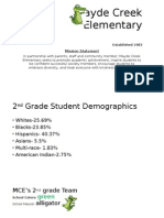 mayde creek elementary school profile