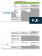 LIST Dokumen MDG's