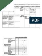Matriz de Consistencia FELIX
