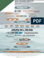DDoS And Web Applications Attacks