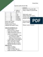 Notes 5.2 Periodic Tabl