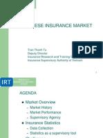 Vietnamese Insurance Market