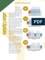 newlec-catalogue-circuit.pdf