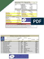 resultados III raid de Cadavedo Asturias.pdf