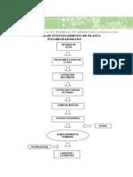 Diagrama de Funcionamiento de RO