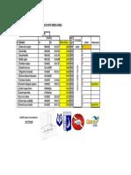 Resultados Apnea Festival Juegos Playa 2015