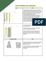 Materiales de Uso Corriente en un Laboratorio