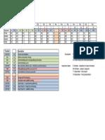 Class Plan IPCO 2015-2016