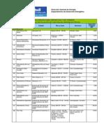 Listado de Hidroelectricas Mayores de 5 Mw x Estado 22112012