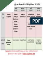 Calendrier Des Concours Ecrits Des Masters de La FSJES Agdal Pour 2015