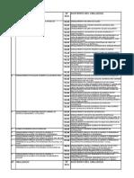Hallazgos y Sustentos resolucion ministerial.docx
