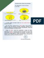 atomo e fissão e fusao.pdf