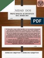 Introducción Al Estudio Del Derecho Unidad Dos Principales Acepciones Del Derecho Mle