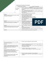 Planificación Anual Inglés 1ro 2015