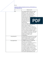 Evaluación de sitios y recursos de Internet