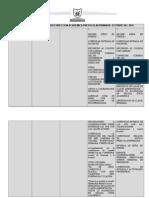 Cronograma Direccion Octubre