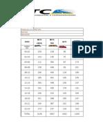 Conteo Vehicular para el calculo de IMD