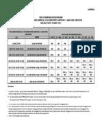 20110330 No 024 Perubahan Tabel Pemeriksaan Kesehatan Lampiran 2