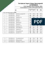 First Sem B.Sc B Consolidated IA marks November 2015 Exam.xlsx