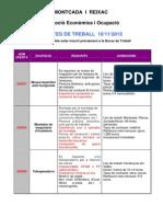 Ofertes de Treball 10-11-15