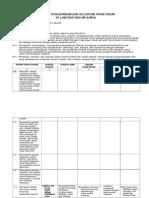 Analisis Pengembangan Kegiatan Praktikum Di Labor Ipa