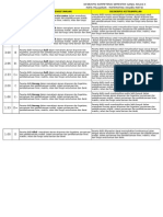 Deskripsi Mapel Mat Kelas X Dan XI