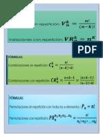 formulas variaciones, combinaciones y permutaciones.docx