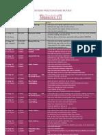 Volunteer Positions 2010