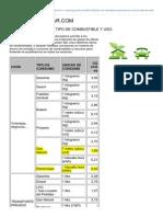 Calculadora Emisiones de Co2