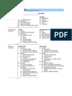 Respiratory Exam Checklist1sadsad