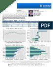 Market Tracker February 2010 97035 97034 Lake Oswego Real Estate Home Value Trends