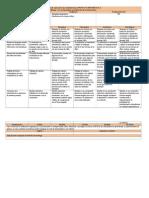Matriz Competencias Info1 Prepa BLOQUE 2