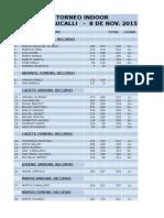 jmf resultados indoor 8 nov 2015