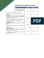 Cronograma Asignatura Taller Ingeniería de Software