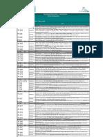 Programa PI 20132
