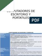 Ficha Computadores