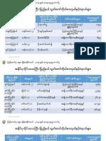 UEC 11 NOV - 12 PM.pdf